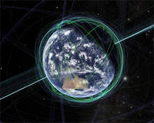 Force fields around Planet Earth