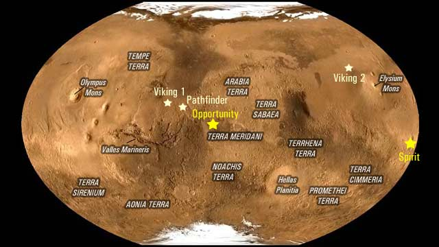 Although Mars is just one-fourth the size of Earth, its surface area is about equal to the total area of Earth's dry landmass. © The American Museum of Natural History