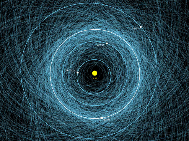 A visualization of some of the asteroids in our solar system. Paul Chodas