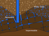 Computer Model of Groundwater Flow Video Image