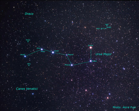 Stars in the night sky, the brightest of which from the Big Dipper shape; text reads Draco, Canes Venatici and Ursa Major, as well as star names.