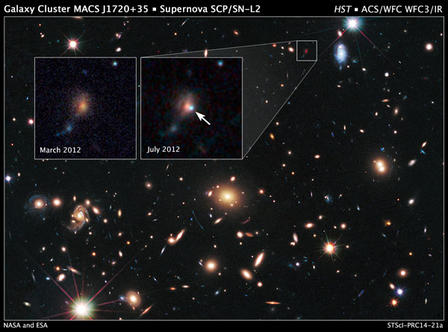 This image underscores the transient nature of exploding stars. It shows the heart of a cluster of galaxies called MACSJ1720+35. The galaxy cluster is so massive that its gravity distorts, brightens, and magnifies light from more distant objects behind it. The small white box at upper right marks the location of an exploding star called a supernova, located behind the cluster. An enlarged view of the supernova, catalogued as SCP/SN-L2, is shown in the inset image at top right, taken during July 2012. The inset image at top left, taken in March 2012, shows the same region before the supernova blast. To make the image, which was captured by  captured by NASA's Hubble Space Telescope, astronomers combined observations taken in visible and near-infrared light with Hubble's Advanced Camera for Surveys and Wide Field Camera 3 to make the image.  Credit: NASA, ESA, S. Perlmutter (UC Berkeley, LBNL), A. Koekemoer (STScI), M. Postman (STScI), A. Riess (STScI/JHU), J. Nordin (LBNL, UC Berkeley), D. Rubin (Florida State), and C. McCully (Rutgers University)