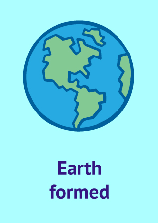 Earth icon with text Earth formed