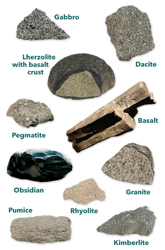 Three Types of Rock | AMNH
