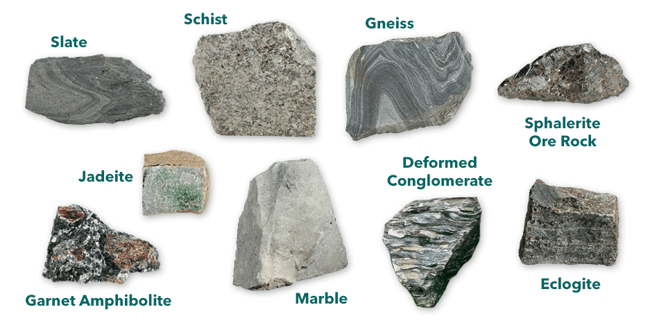 Of different rocks names 27 Types