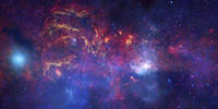 Galactic Center Region by HST, Spitzer, Chandra