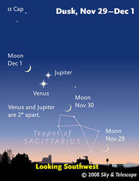 Moon-Jupiter-Venus Conjunction Nov 2008