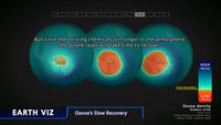 Ozone's Slow Recovery Comparison Thumb