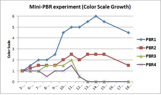mini pbr color scale