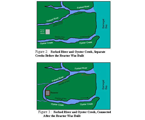 Forked River and Oyster Creek, separate creeks before the reactor was built (above) and connected after the reactor was built (below).