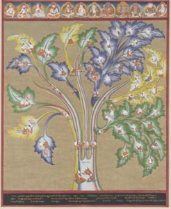The Tree of Diagnosis is one of 64 pieces in the new exhibition Body and Spirit: Tibetan Medical Paintings. Photo: ©AMNH.